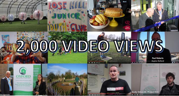 2000-views